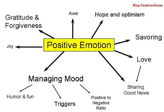 Positive Emotion Image Map