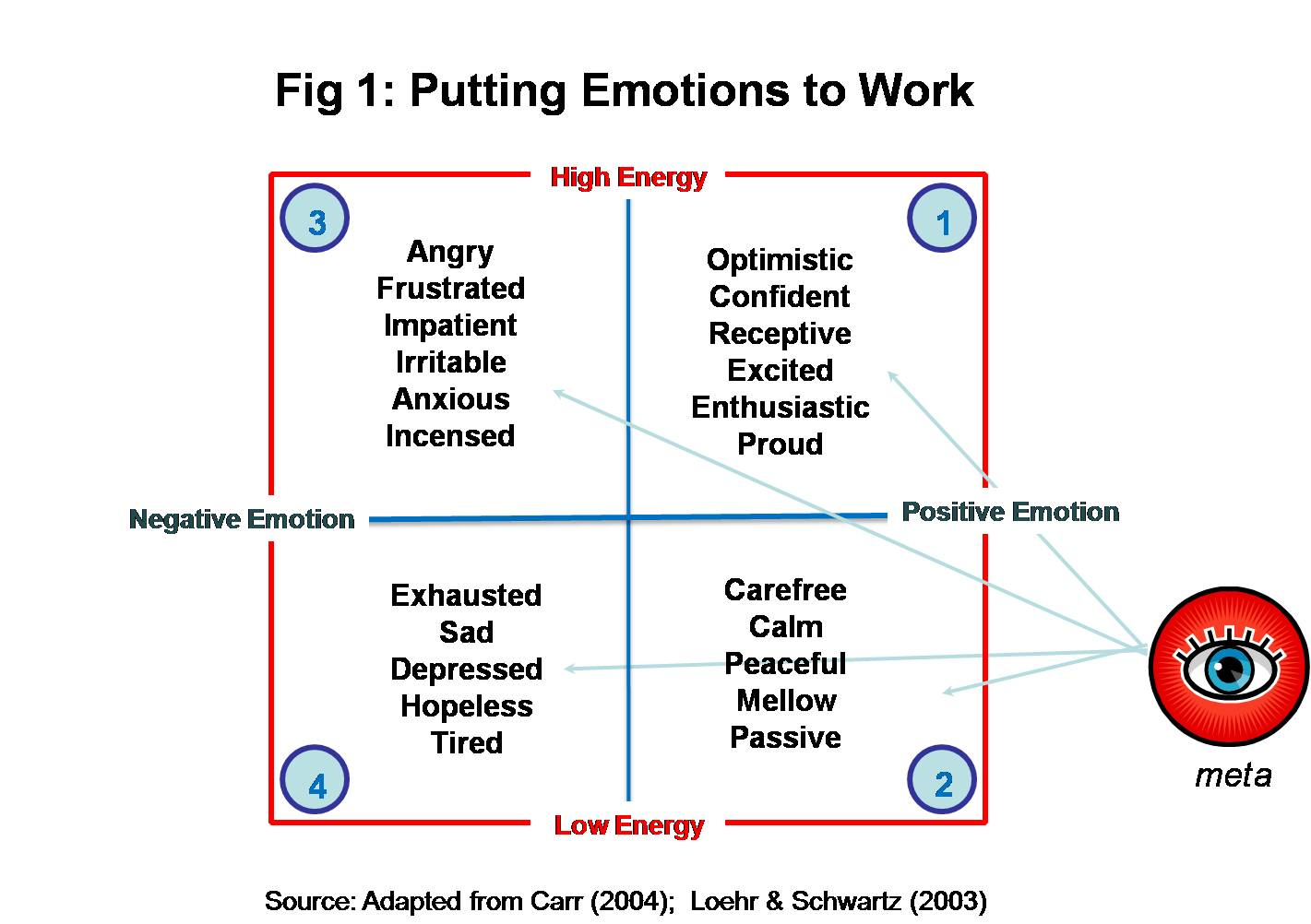 positive psychology 5 essay Introductory essay professor cary cooper (lancaster university and co-founder of robertson-cooper) a number of which are directly concerned with positive psychology and the scientific study of what makes life worth living.